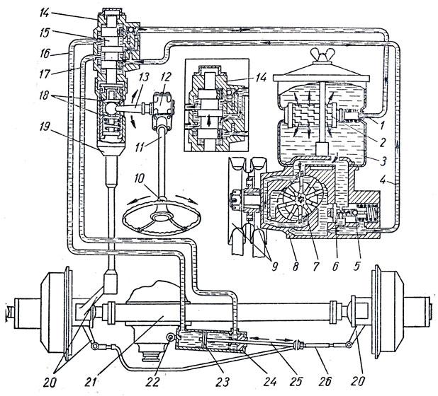 Схема смазки компрессора газ 66: http://fifttens.appspot.com/shema-smazki-kompressora-gaz-66.html